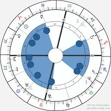 Jackie Chan Birth Chart Jackie Chan Birth Chart Horoscope Date Of Birth Astro