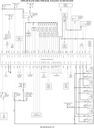 1995 dodge ram 3500 wiring diagrams wiring diagram rolexdaytona 99 dodge ram stereo install at 1994 Dodge Ram Radio Wiring Diagram