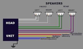 car stereo speaker wiring diagram free wiring diagram collection car speaker wiring kit at Car Speaker Wiring
