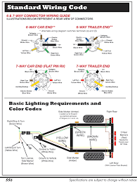 wiring diagram for 13 pin caravan socket floralfrocks 13 pin caravan wiring diagram at 13 Pin Caravan Wiring Diagram