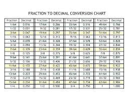 Conversion Chart Fractions To Decimals 74 Qualified Conversion Chart Hours To Seconds