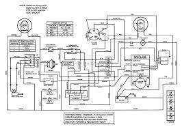 diesel wiring schematic great installation of wiring diagram • diesel wiring schematic images gallery
