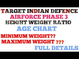 Height To Weight Ratio Height Weight Ratio In Airforce Medical Full Details
