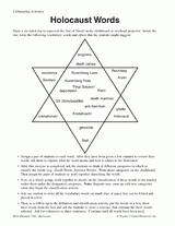 The Abcs Of The Holocaust Teachervision