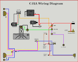 willys jeep wiring harness willys image wiring diagram 1948 willys jeep cj2a project mics erv hunt images on willys jeep wiring harness