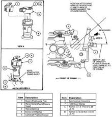 1999 ford taurus engine performance problem 1999 ford taurus 6 yes it does choose your engine see diagram below 1999 ford taurus v6 3 0l dohc vin s