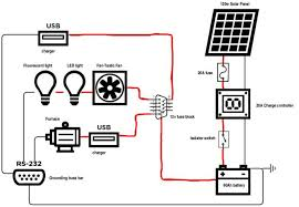 pop up camper wiring diagram wiring diagram wiring diagram for retractible headlights and sunnybrook