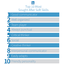 Top 10 Soft Skills Employers Are Looking For Soft Skills Crucial To Landing Your Dream Job Official