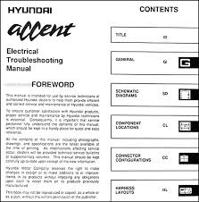 hyundai accent wiring diagram hyundai accent wiring diagram 2014 Hyundai Elantra Wiring Diagrams Free Download 1995 hyundai accent electrical troubleshooting manual original 1995 hyundai accent electrical troubleshooting manual original table of Hyundai Elantra Parts Diagram