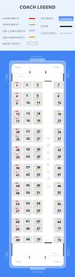 22221 Train Route 1535 Km Seat Availability Schedule