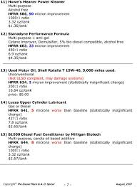 Diesel Fuel Gel Chart Fuel Additives For Marine Diesel Engines