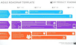 Timeline Website Template Magnificent Best Free Responsive Blogger Templates Project Portfolio Timeline