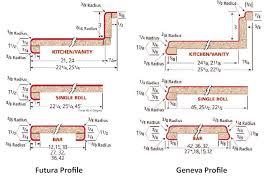 laminate countertop profiles