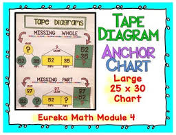 2nd Grade Math Charts 32 Most Popular Math Chart For 2nd Grade