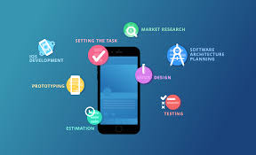 Software Design A Comprehensive Guide To Software Development Projects The Ultimate Guide To Creating A Mobile Application