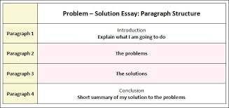 essay problem solution topics 20 easy and interesting problem solution essay topic