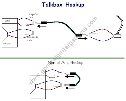 "building a talkbox general guitar gadgets here s a diagram showing how to wire a simple talkbox i usually use ""zip cord"" for speaker wire so that s what i used to wire up my connections"