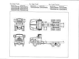 ud nissan truck parts tza rf diesel engine maxindo nissan tza520 rf8 engine nissan diesel truck