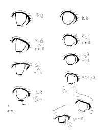 役に立たない目の描き方 Ibispaint