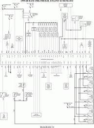 headlight wiring diagram 1997 dodge ram data wiring diagrams \u2022 1998 Dodge Ram 2500 Wiring Diagram 1997 dodge 2500 wiring diagram wire center u2022 rh lolinewr today 2013 dodge ram headlight wiring diagram 2013 dodge ram headlight wiring diagram