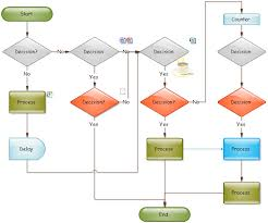 Information Tracking Diagram