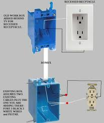 g receptacle for wall mount tv