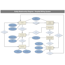 Relationship Diagram Hospital Billing Entity Relationship Diagram 1