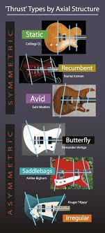 15 best luthier jigs & tips images on pinterest guitar, guitar Fernandes Vertigo Wiring Diagram fundamentals of electric guitar design, part Homemade Pickguard Fernandes Vertigo