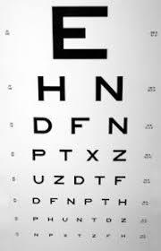 Eyesight Vision Chart Visual Acuity Testing What 20 20 Means And How Eye Charts Work