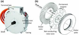 permanent magnet axial flux motor