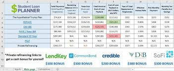Our Student Loan Calculator Student Loan Planner