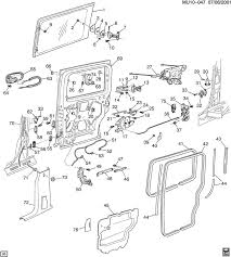 2001 oldsmobile silhouette wiring diagrams 2001 discover your oldsmobile silhouette door diagram oldsmobile silhouette wiring