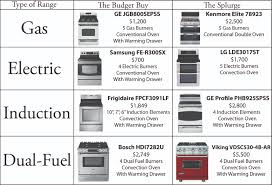 consumer reports electric ranges. Modren Consumer If You Didnu0027t See Something That Might Fit The Bill Above This Consumer  Reports Buying Guide Is A Great Resource To Help Find Right Range For Your  Inside Consumer Reports Electric Ranges O