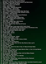 The Top 150 Hip Hop Songs Of 2013 Hip Hop Is Read
