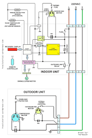wiring diagram hvac thermostat best wiring diagram for heating Goodman Heat Pump Schematic Diagram wiring diagram hvac thermostat best wiring diagram for heating system fresh elegant heat pump thermostat