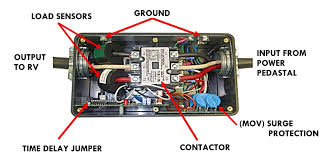 amp rv wiring diagram image wiring diagram wiring a 50 amp rv plug solidfonts on 50 amp rv wiring diagram