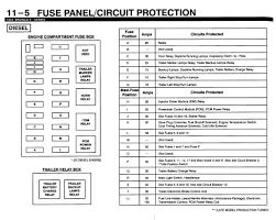 1996 ford f450 fuse diagram 1996 wiring diagrams