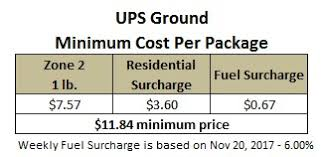 New 2018 Ups Shipping Rates
