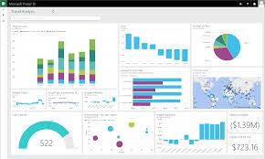 Microsoft Power Bi Self Service Analytics Makes Big Data Easy