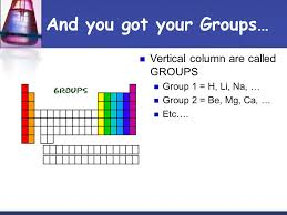 The Periodic Table How the periodic table is put together. - ppt ...