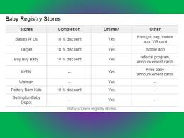 Photo  Baby Shower Gift Registry ImageBaby Shower Needs