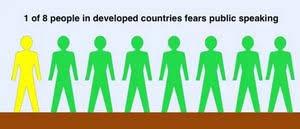 fear of public speaking essay example good essay pay to write fear of public speaking essay