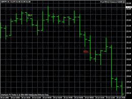 Changing Arrow Sizes In Custom Indicators Symbols Mql4