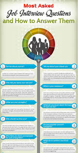 Most Common Interview Questions And How To Answer Them Jobs