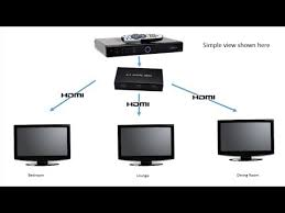 weekend diy hdmi over cat5e cat6 for home use weekend diy hdmi over cat5e cat6 for home use