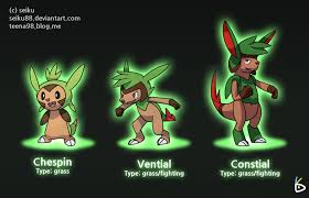 Pokemon Kalos Evolution Chart