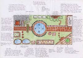Small Picture Garden Design Ks2 Contemporary Garden Design Find This Pin And