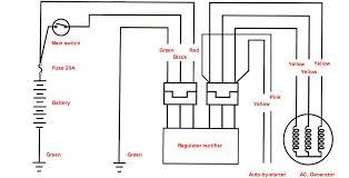 motorcycle regulator rectifier wiring diagram motorcycle wiring gy6 rectifier test at Rectifier Wiring Diagram