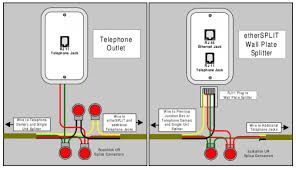 phone wiring diagram telephone wiring diagram outside box wiring Line Wiring Diagram wiring diagram for phone jack the wiring diagram readingrat net phone wiring diagram wiring diagram for one line wiring diagram