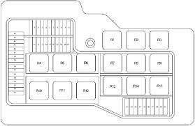 1990 2000 bmw 3 e36 and e36 5 fuse box diagram
